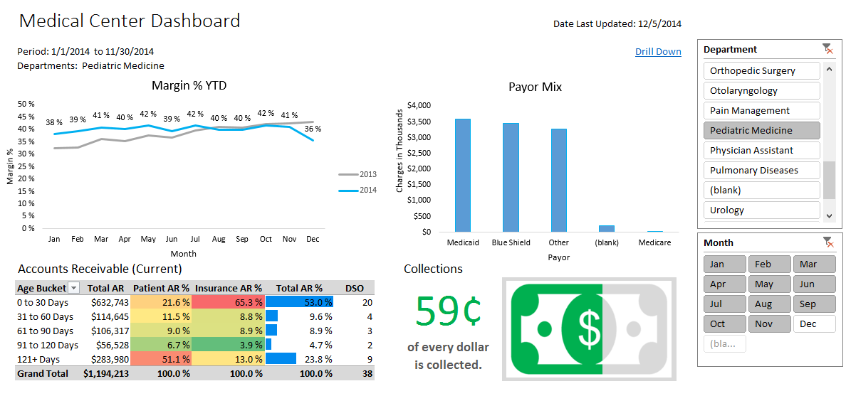 excel-dashboard-medical-center-with-slicers