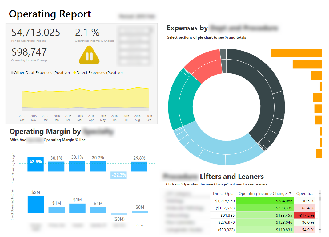 power-bi-operating-income-dashboard