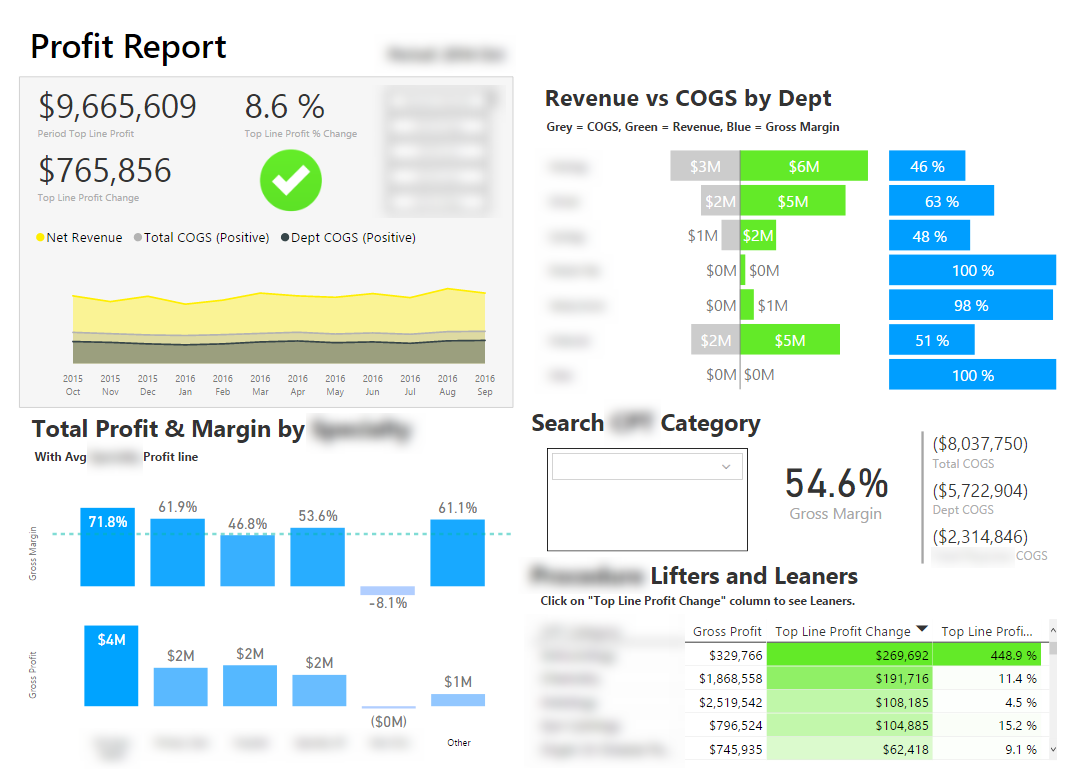 power-bi-profit-dashboard