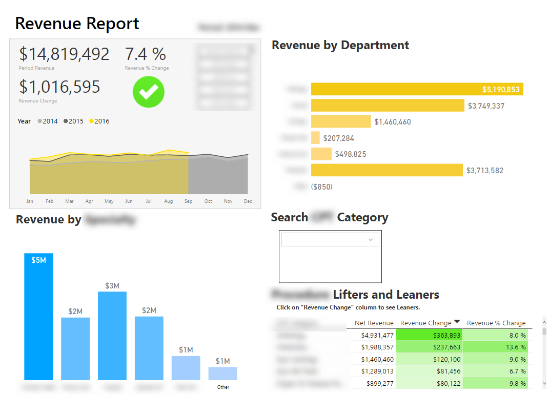 power-bi-revenue-dashboard