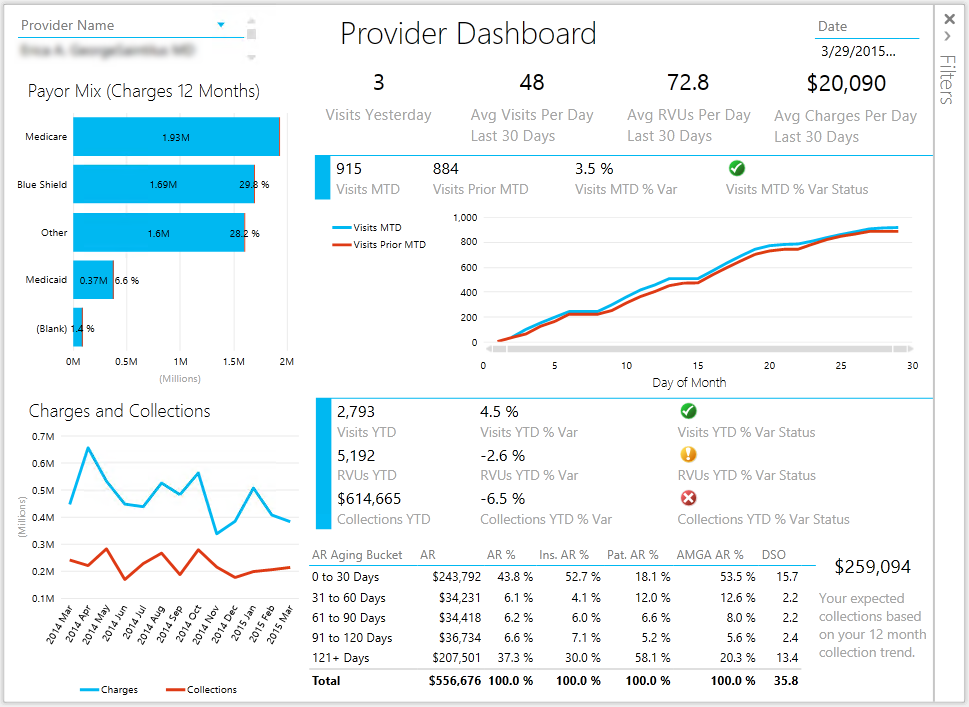 provider-dashboard-power-view
