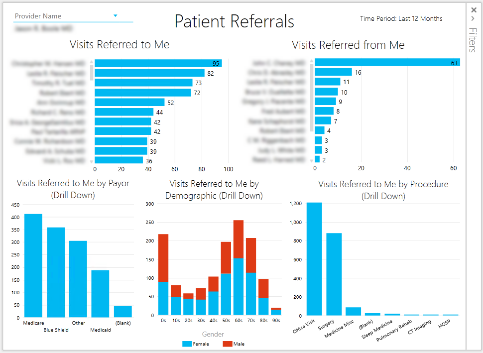 provider-dashboard-referrals-power-view